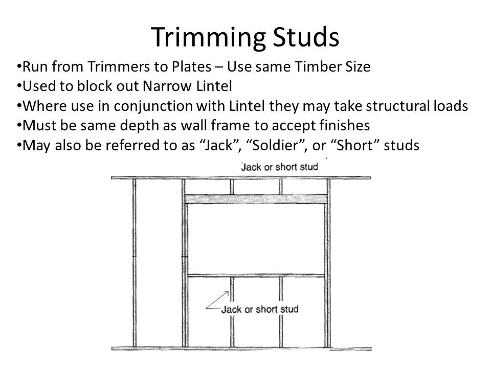 Trimming Studs Run from Trimmers to Plates – Use same Timber Size