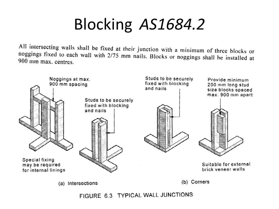 Blocking AS1684.2