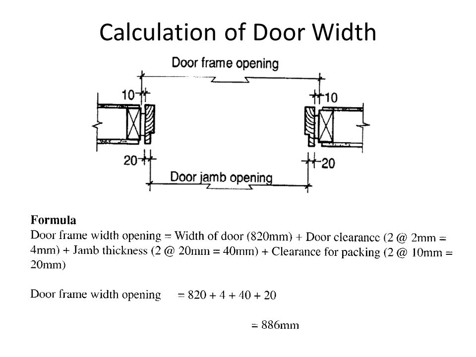 Calculation of Door Width