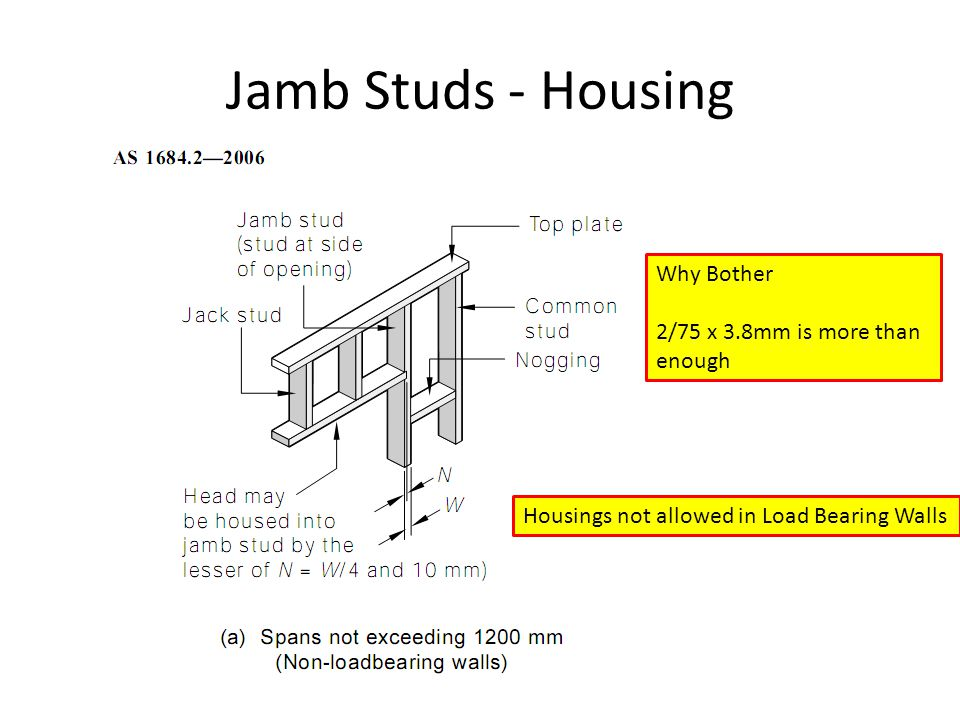 Jamb Studs - Housing Why Bother 2/75 x 3.8mm is more than enough