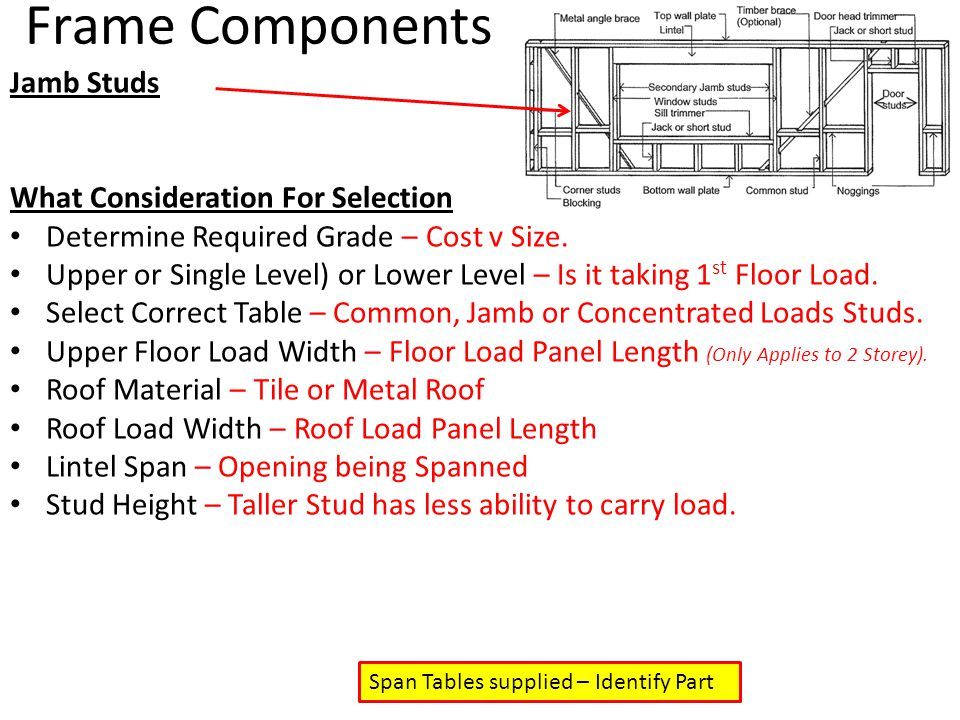 Frame Components Jamb Studs What Consideration For Selection