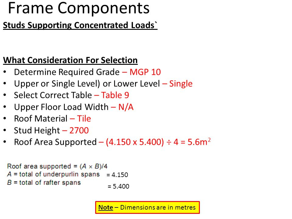 Frame Components Studs Supporting Concentrated Loads`