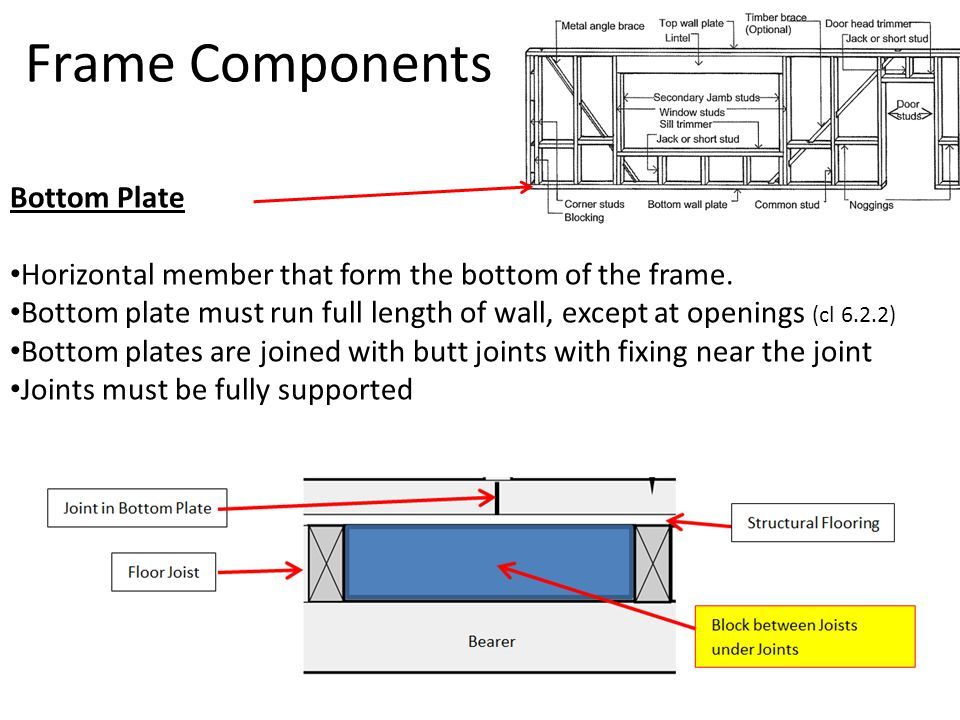 Frame Components Bottom Plate