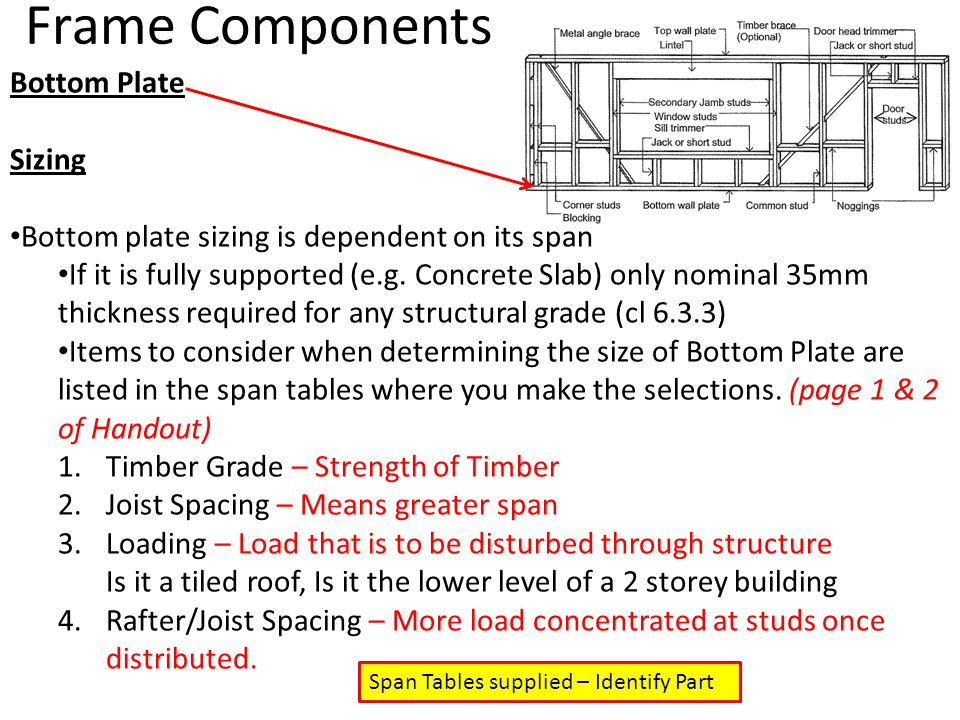 Frame Components Bottom Plate Sizing