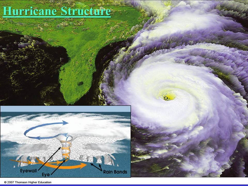 Hurricane Structure