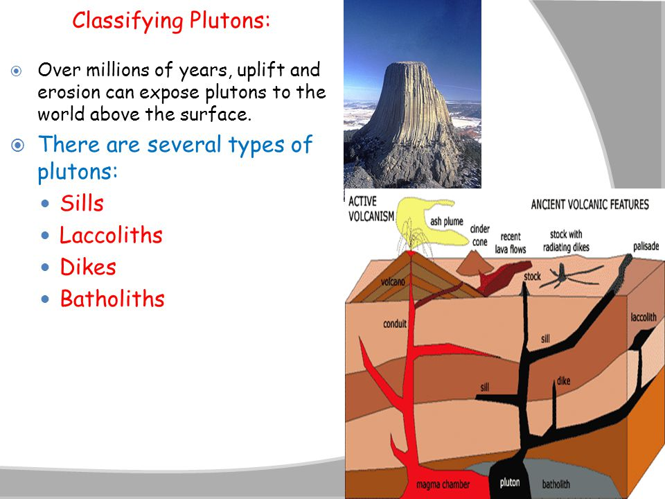 There are several types of plutons: Sills Laccoliths Dikes Batholiths