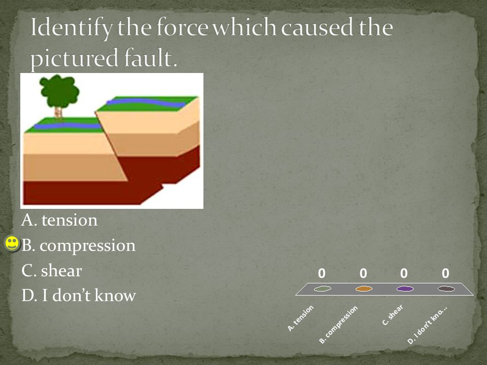 Identify the force which caused the pictured fault.