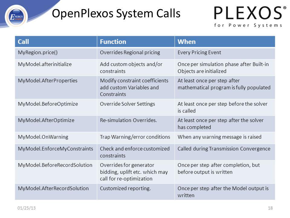 OpenPlexos System Calls