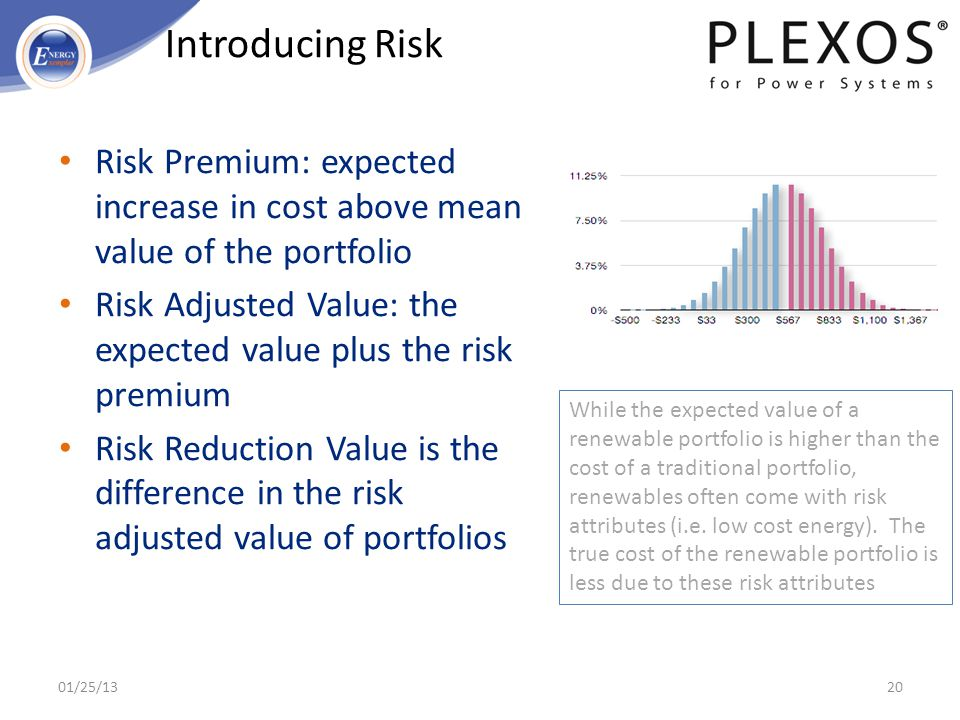 Introducing Risk Risk Premium: expected increase in cost above mean value of the portfolio.