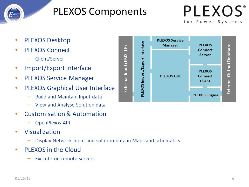 PLEXOS Import/Export Interface PLEXOS Service Manager