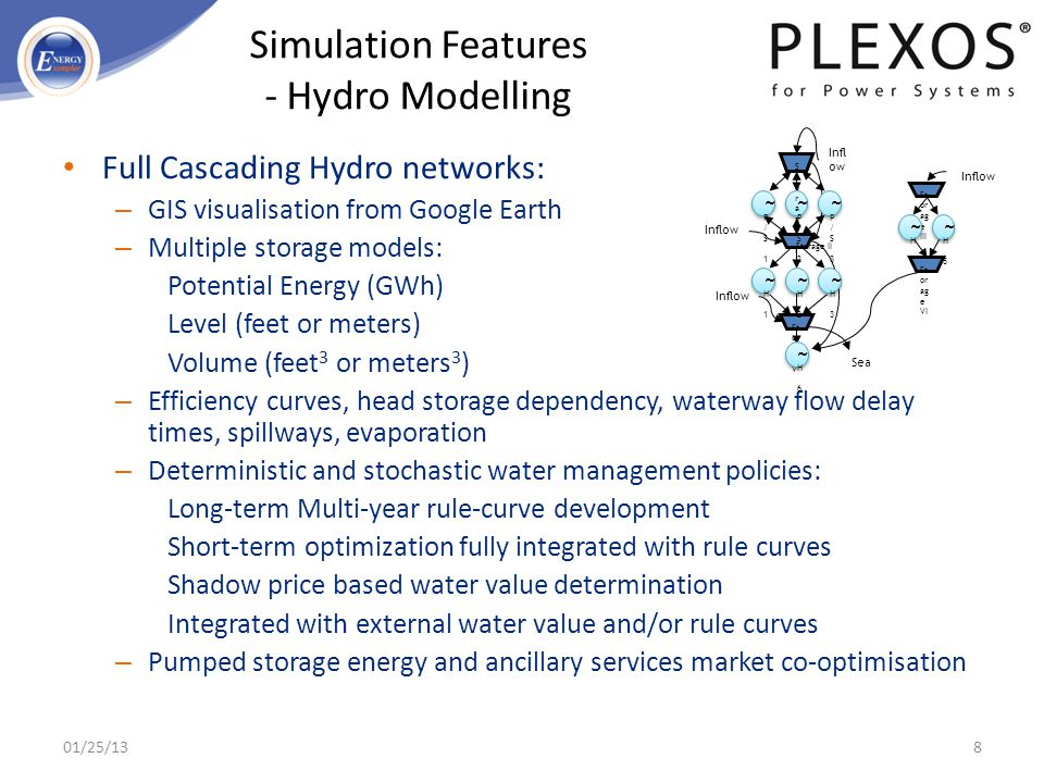 Simulation Features - Hydro Modelling