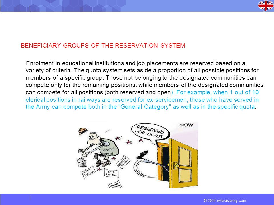 BENEFICIARY GROUPS OF THE RESERVATION SYSTEM