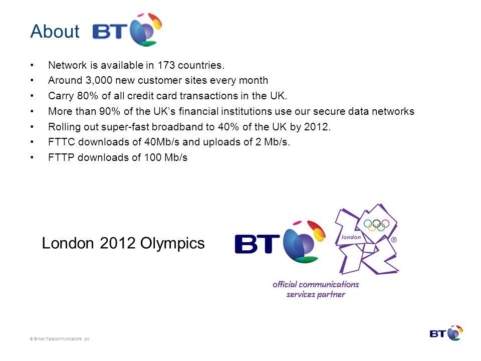 About London 2012 Olympics Network is available in 173 countries.
