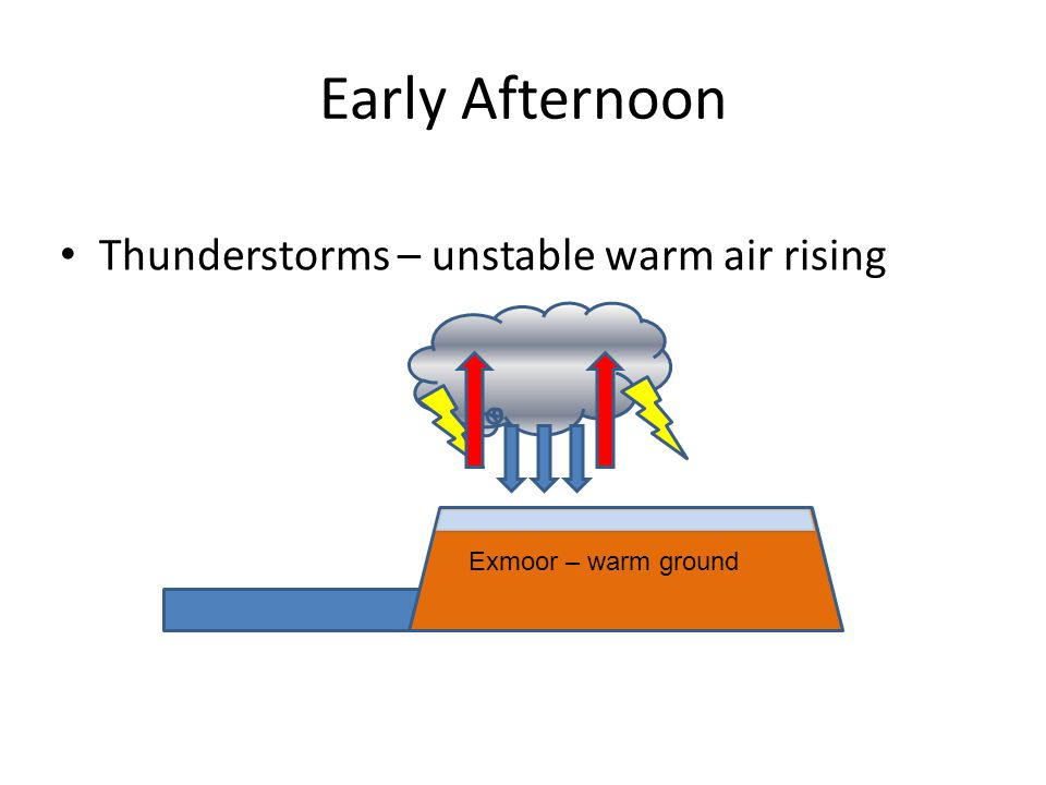 Early Afternoon Thunderstorms – unstable warm air rising