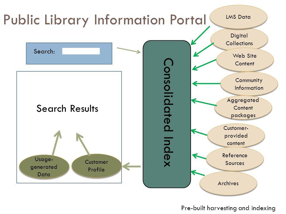 Public Library Information Portal