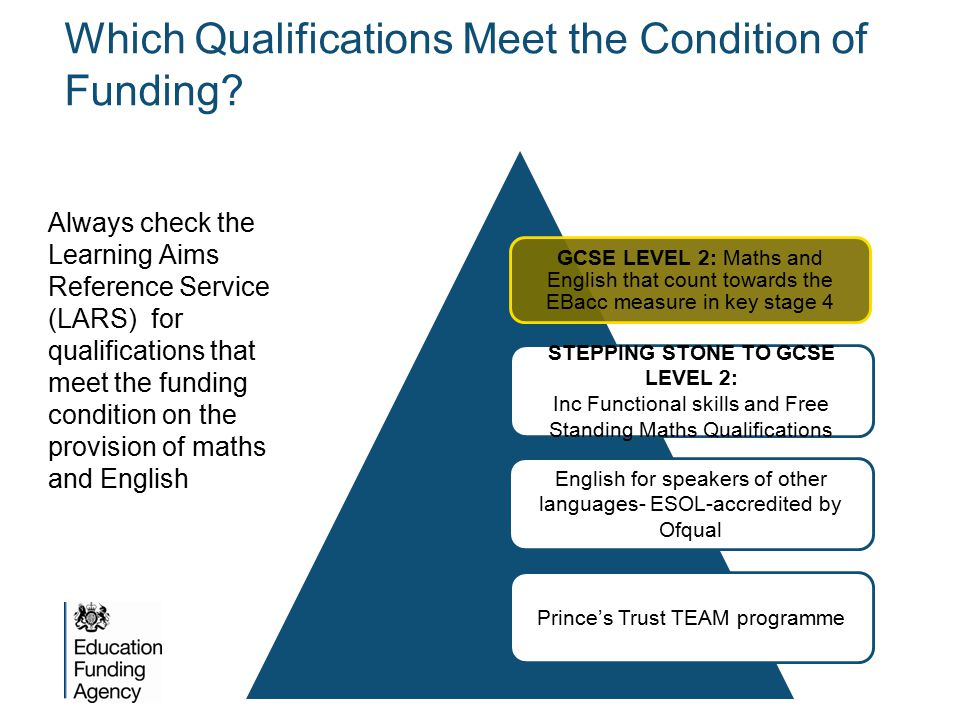 Which Qualifications Meet the Condition of Funding