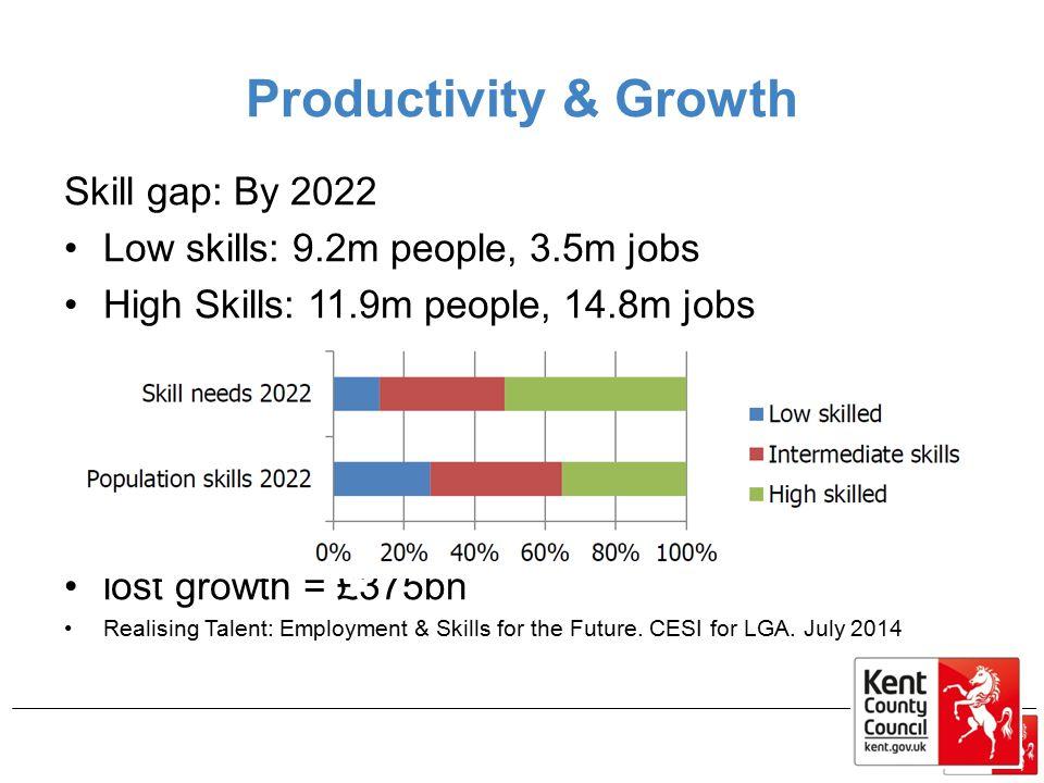 Productivity & Growth Skill gap: By 2022