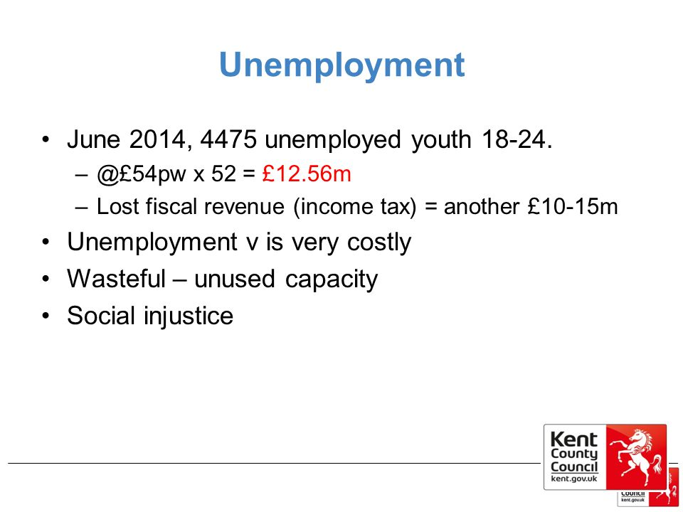 Unemployment June 2014, 4475 unemployed youth 18-24.