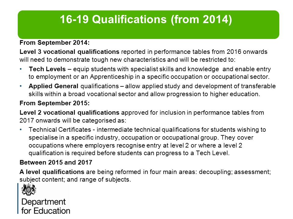 16-19 Qualifications (from 2014)