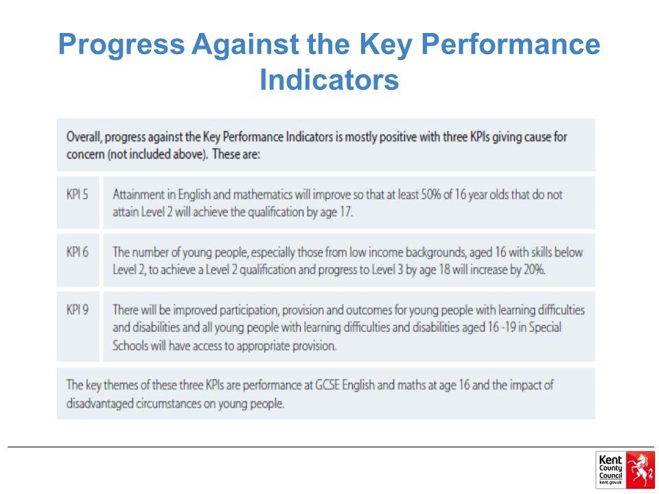 Progress Against the Key Performance Indicators