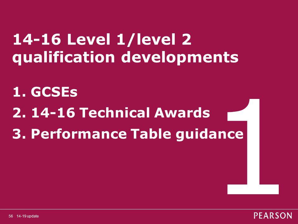 14-16 Level 1/level 2 qualification developments 1. GCSEs 2