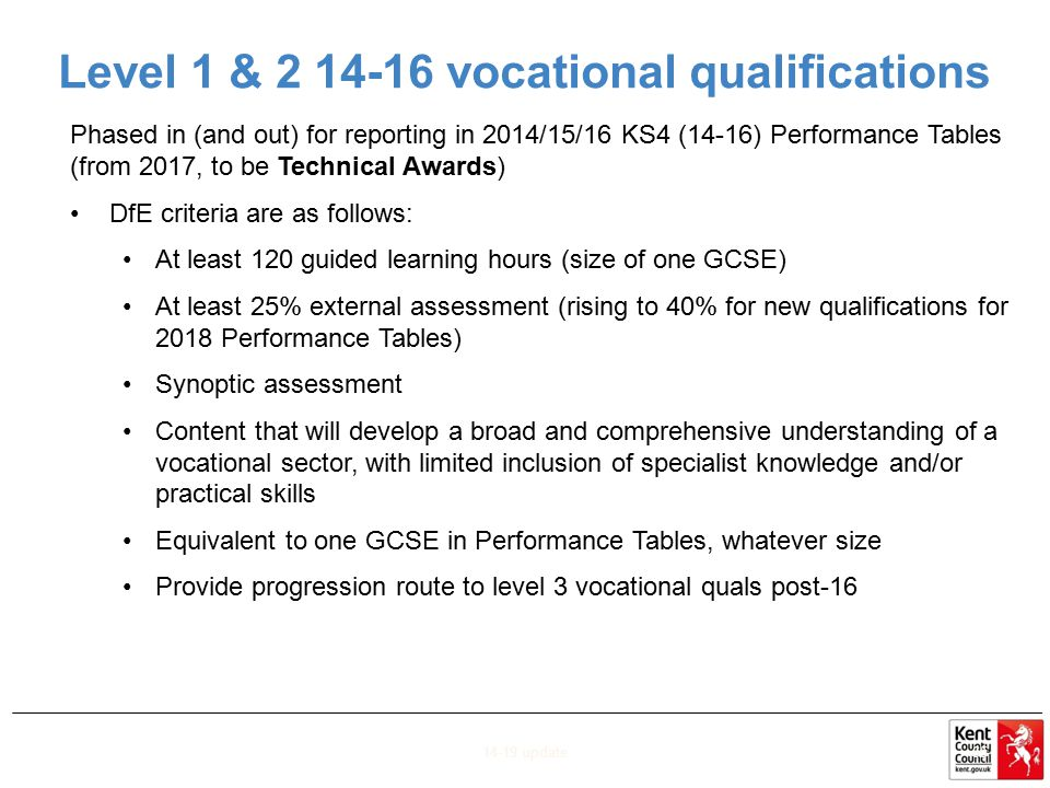 Level 1 & 2 14-16 vocational qualifications