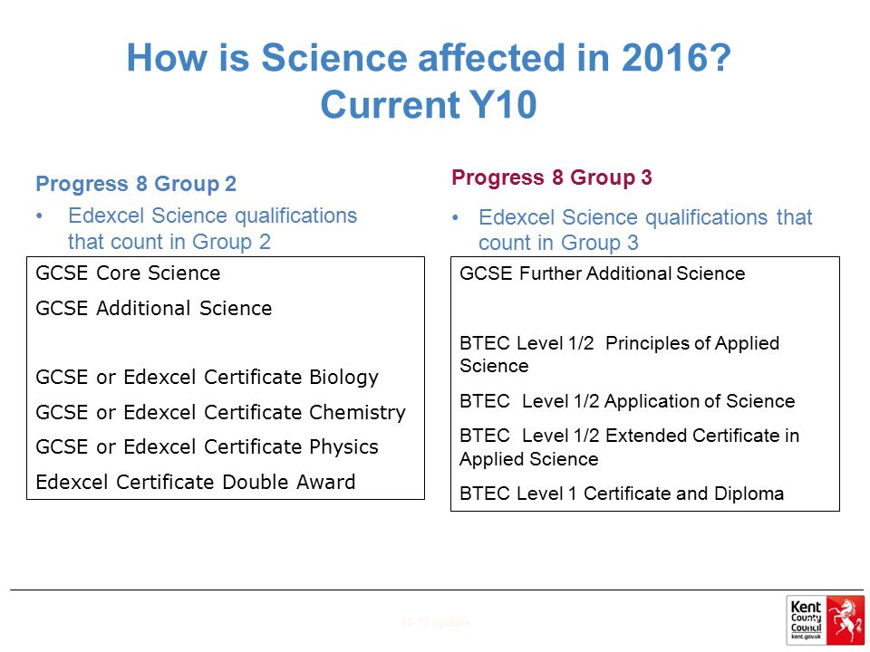 How is Science affected in 2016 Current Y10