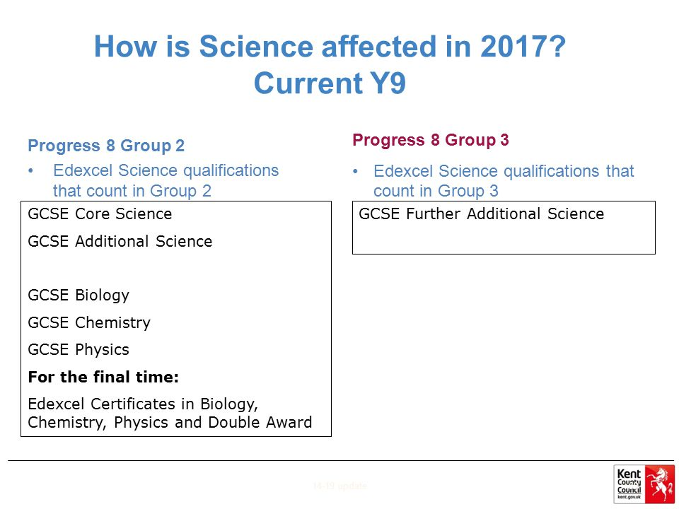 How is Science affected in 2017 Current Y9