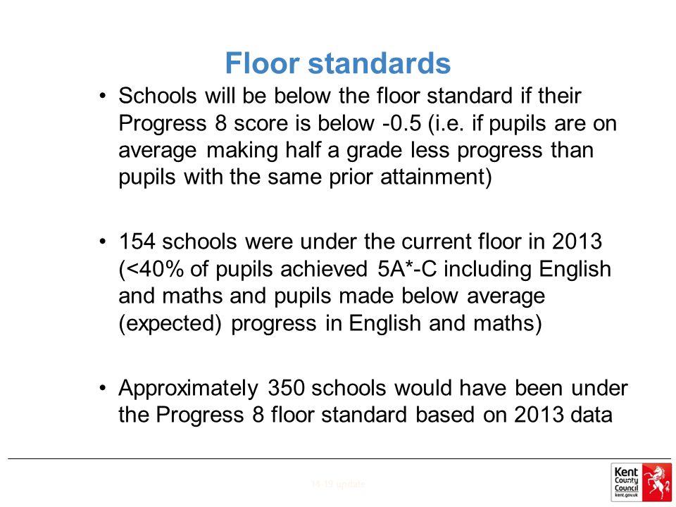 Floor standards