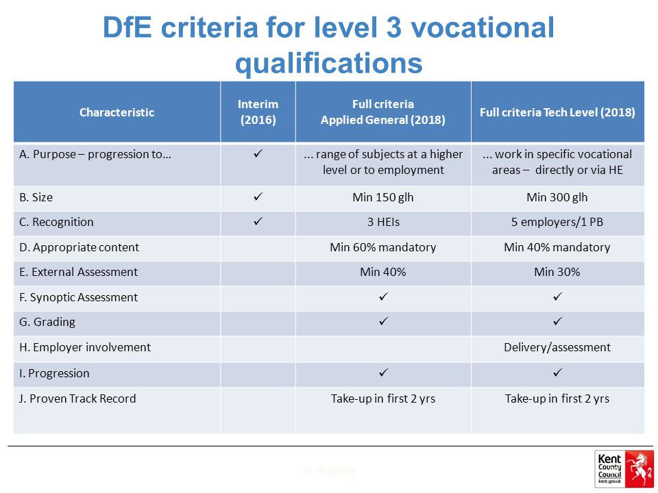 DfE criteria for level 3 vocational qualifications