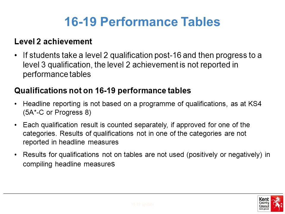 16-19 Performance Tables Level 2 achievement