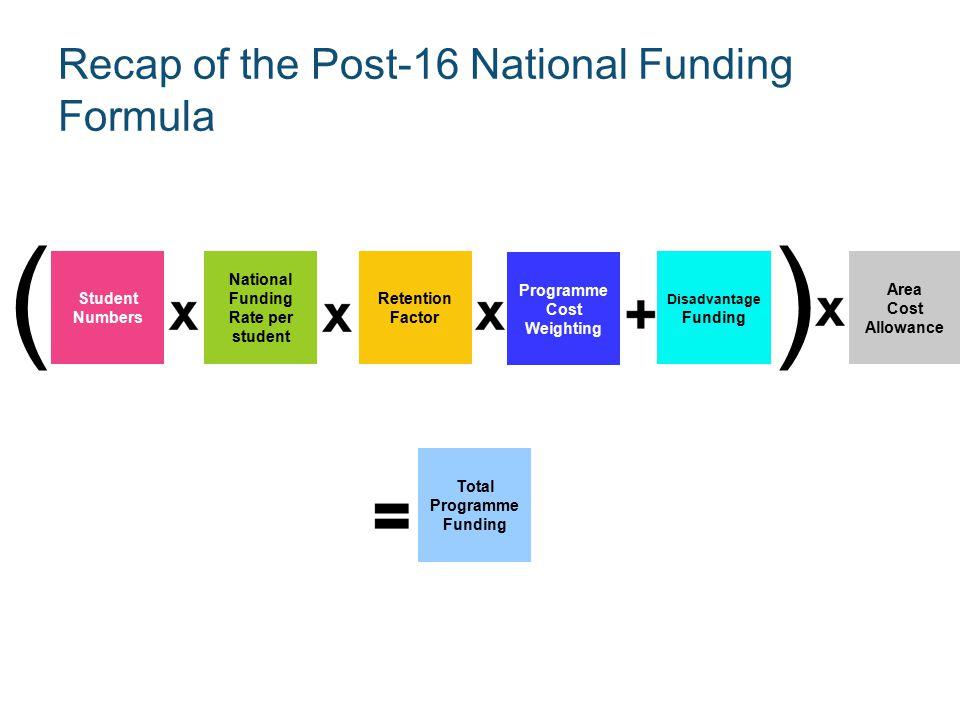 ( ) Recap of the Post-16 National Funding Formula