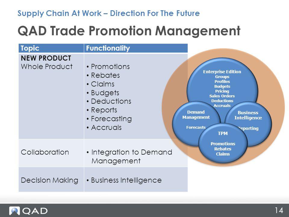 QAD Trade Promotion Management