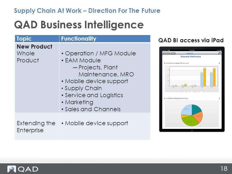 QAD Business Intelligence
