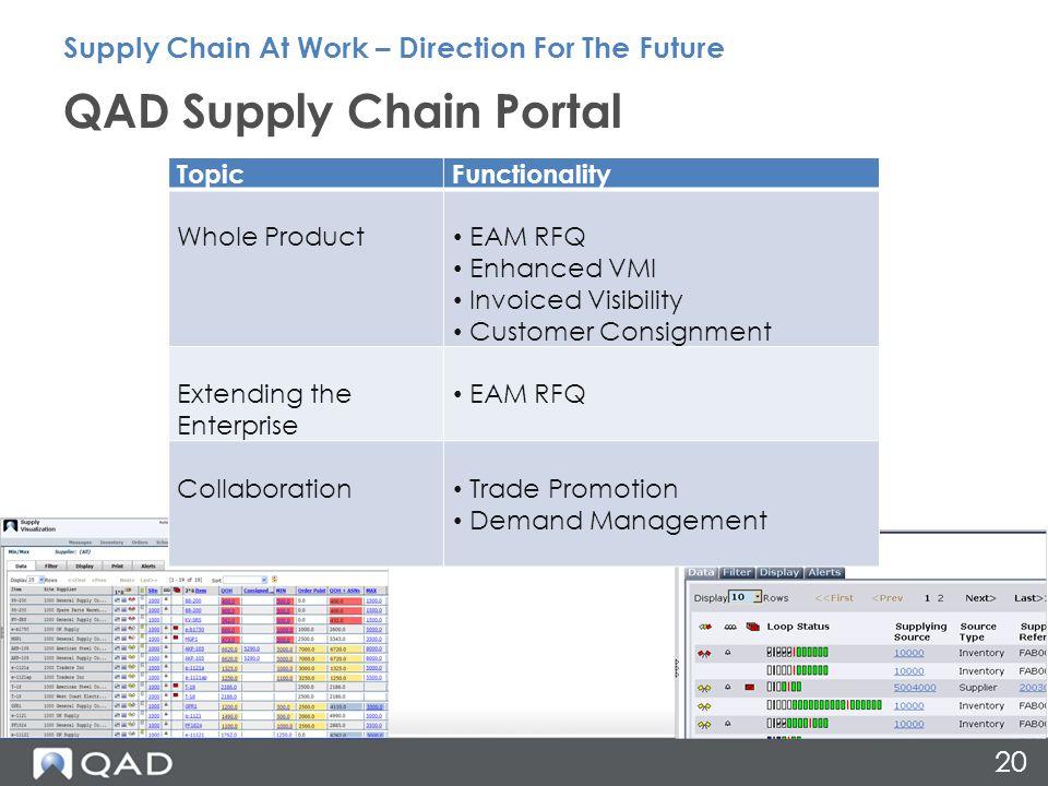QAD Supply Chain Portal