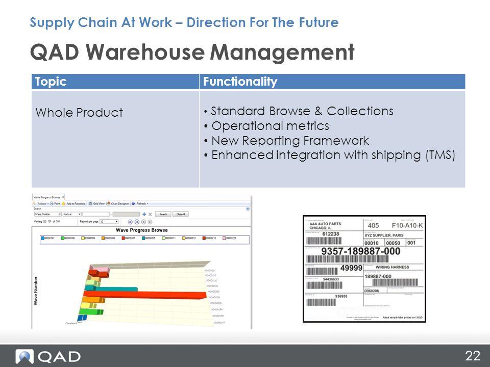 QAD Warehouse Management