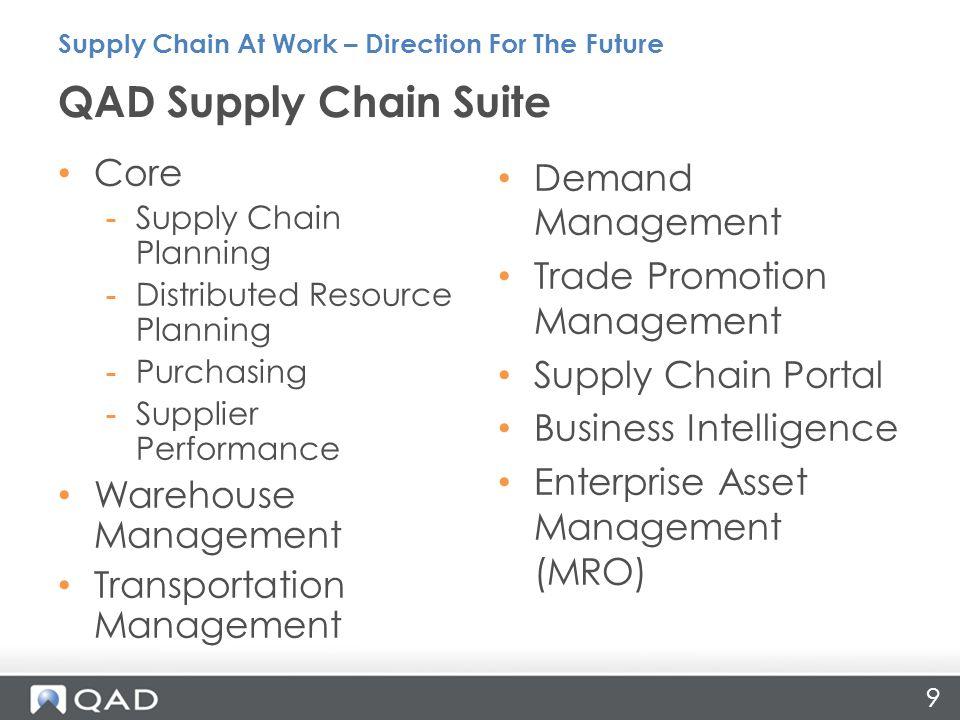 QAD Supply Chain Suite Core Warehouse Management