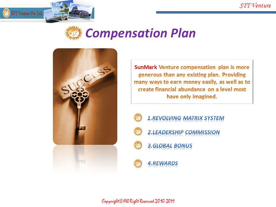Compensation Plan