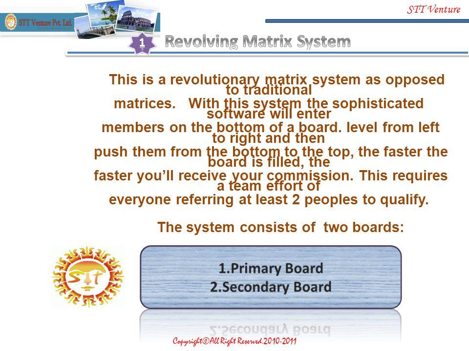 Revolving Matrix System