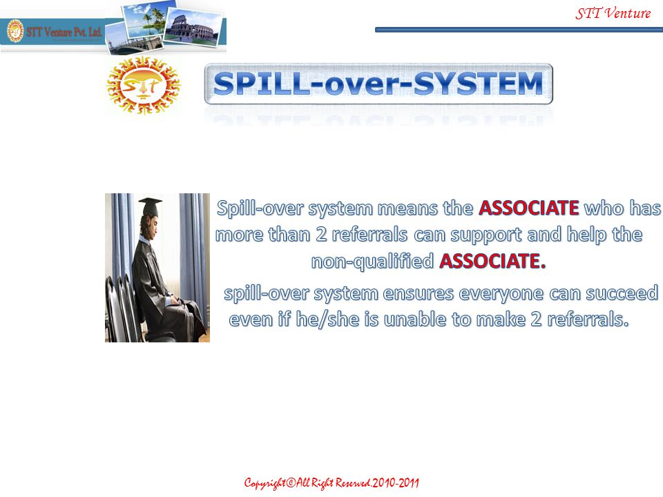 SPILL-over-SYSTEM Spill-over system means the ASSOCIATE who has more than 2 referrals can support and help the non-qualified ASSOCIATE.