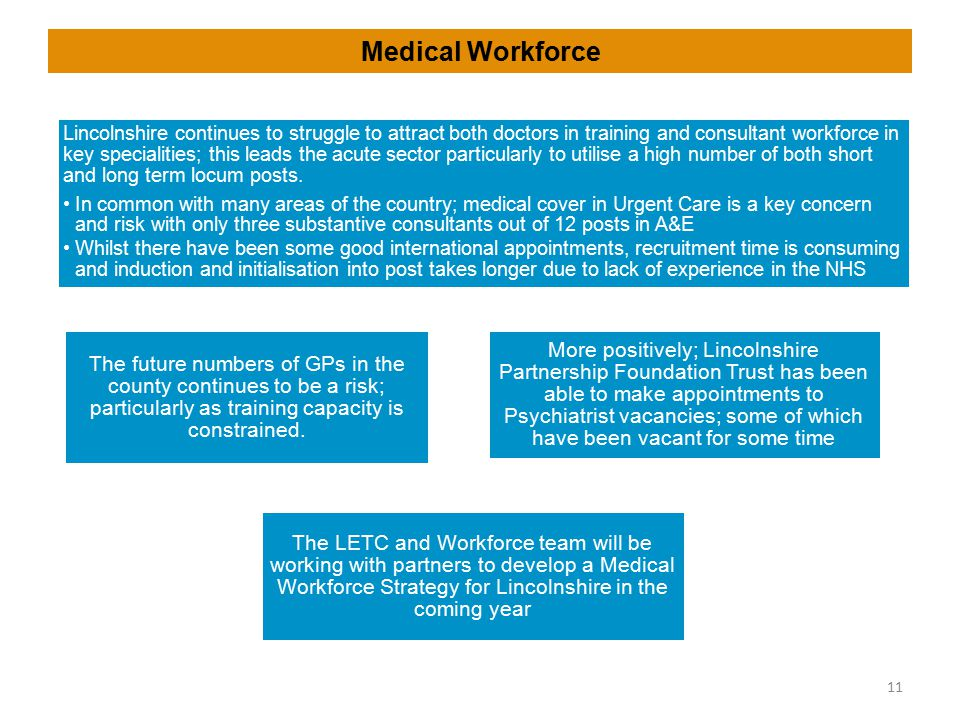 Medical Workforce
