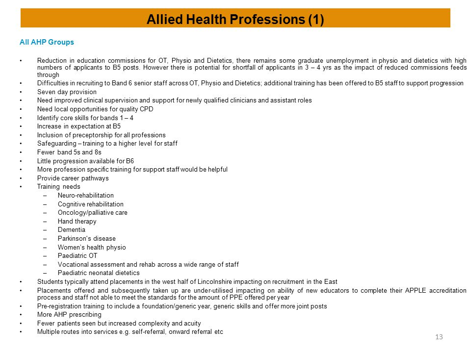 Allied Health Professions (1)