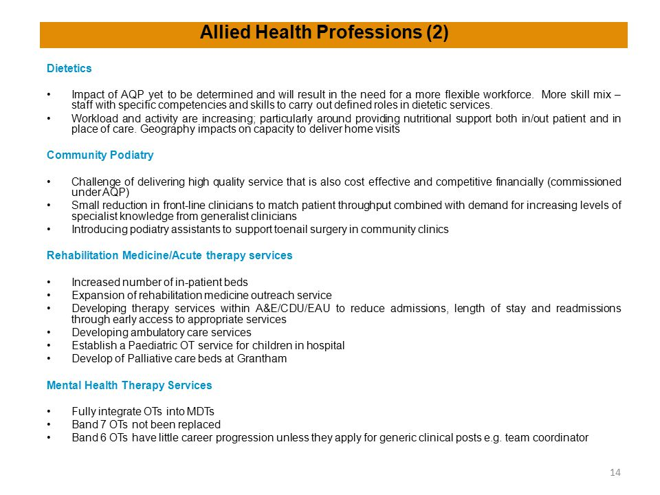 Allied Health Professions (2)