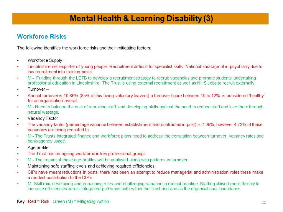 Mental Health & Learning Disability (3)