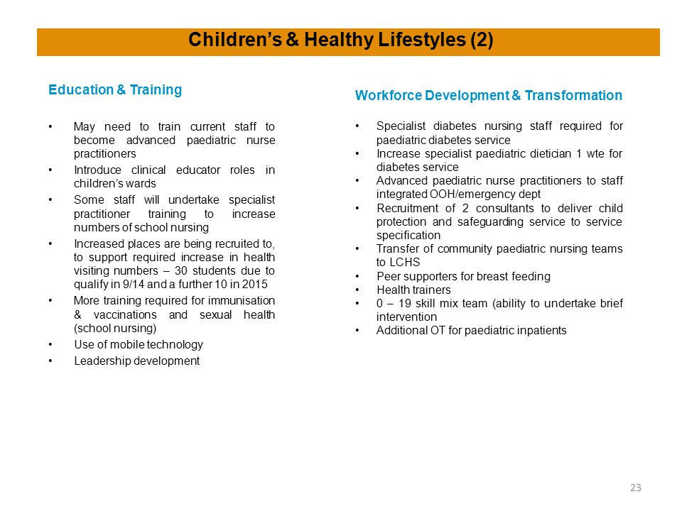 Children's & Healthy Lifestyles (2)