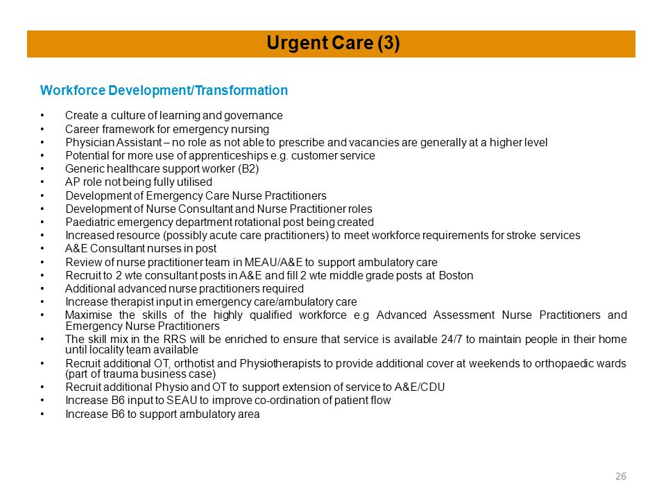 Urgent Care (3) Workforce Development/Transformation