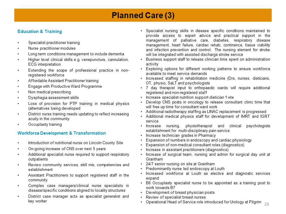 Planned Care (3) Education & Training