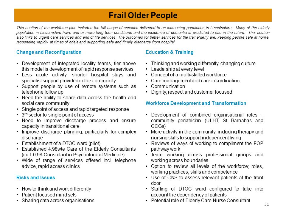 Frail Older People Change and Reconfiguration