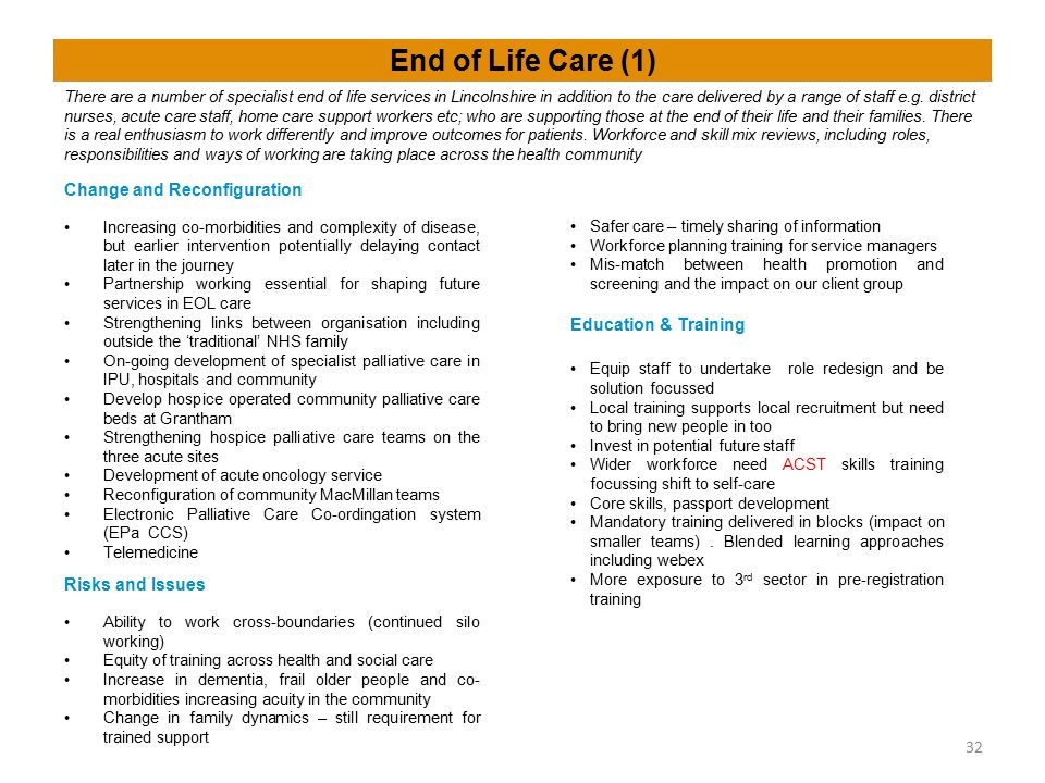 End of Life Care (1) Change and Reconfiguration Education & Training