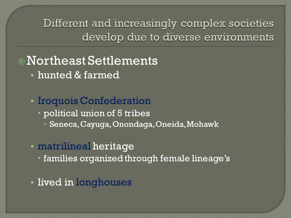 Northeast Settlements